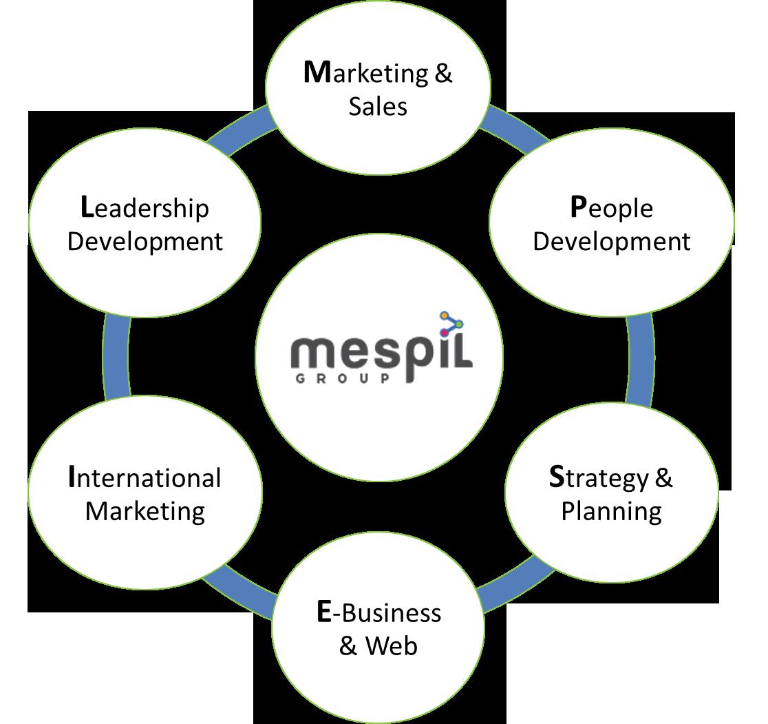 mespil-png